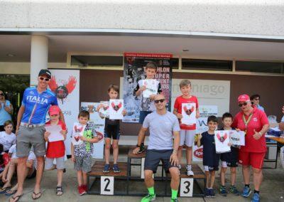 Triathlon-Promozionale-13-Maniago,