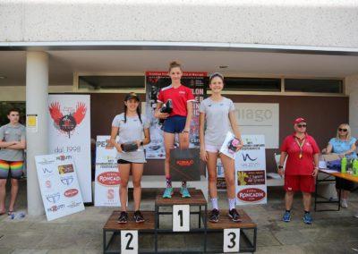 Triathlon-Promozionale-4-Maniago,